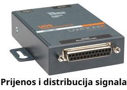 prijenos-i-distribucija-signala